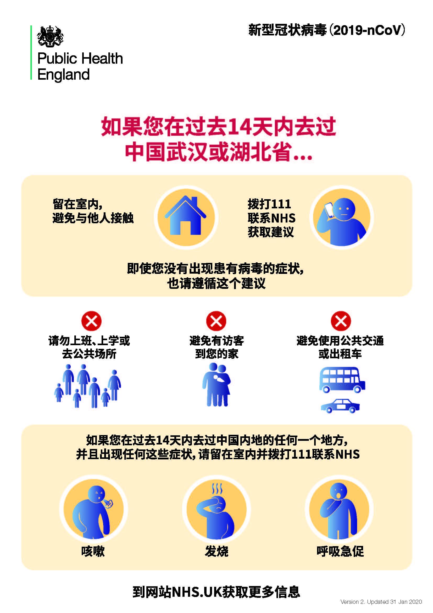 Coronavirus notice written in chinese